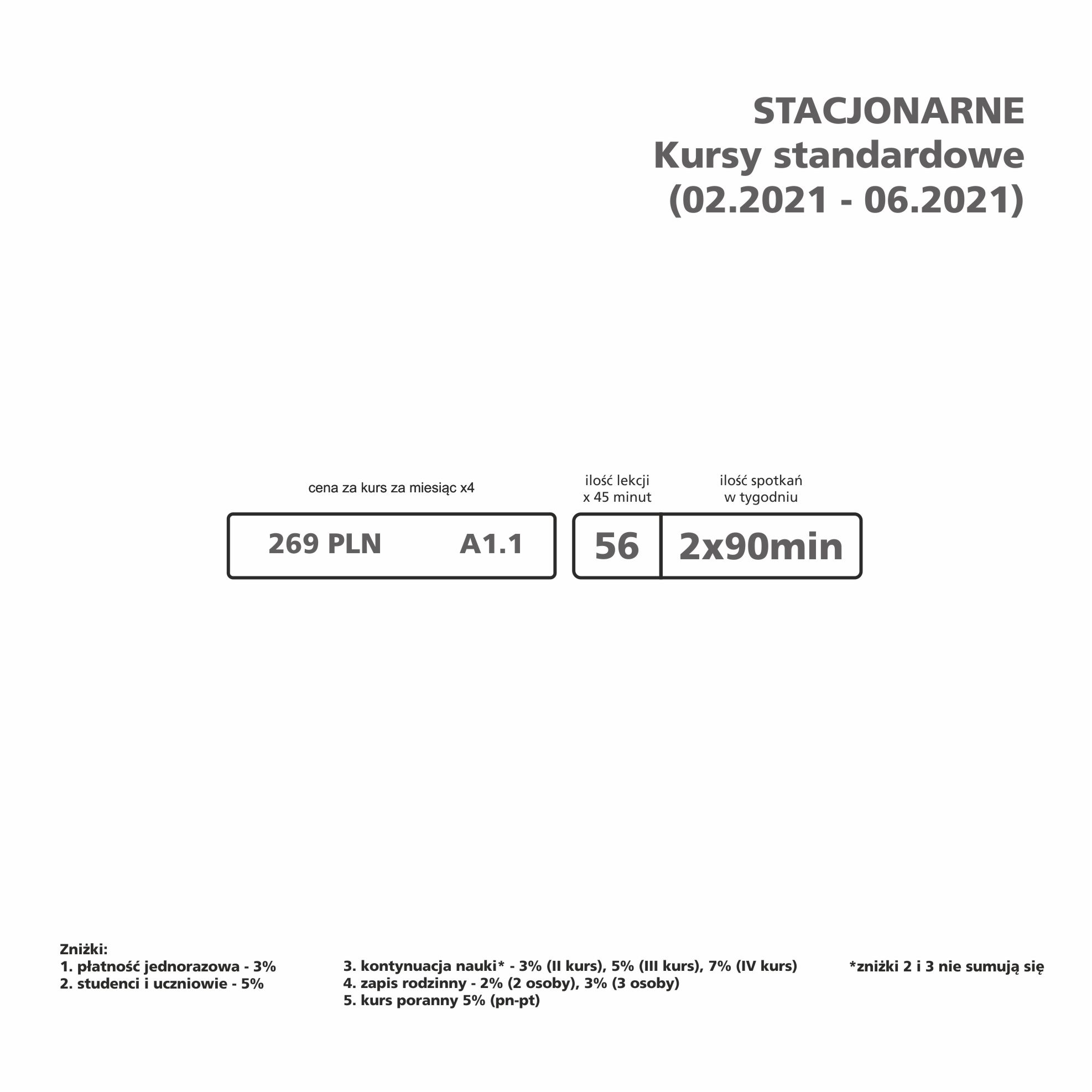 2021 Standardowe stacjonarne 2